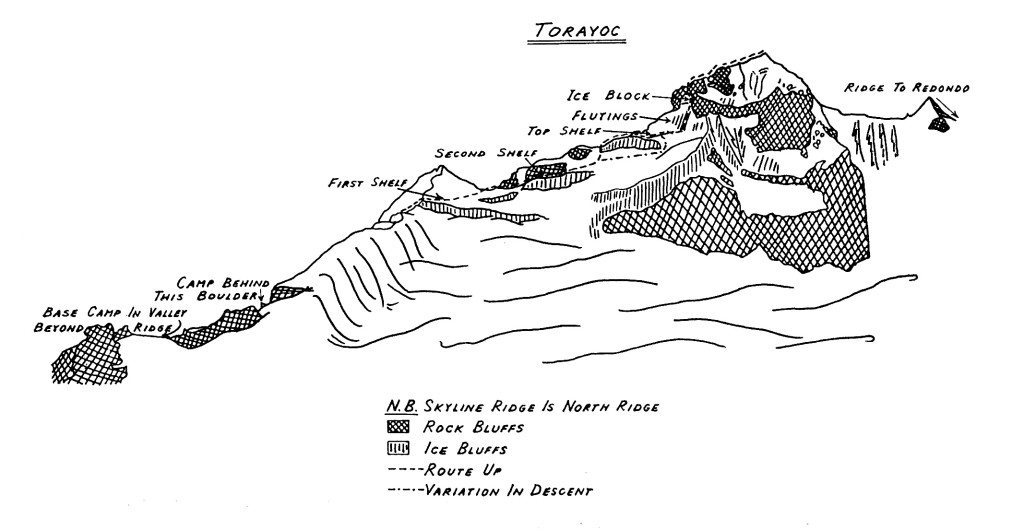 Torayoc route taken