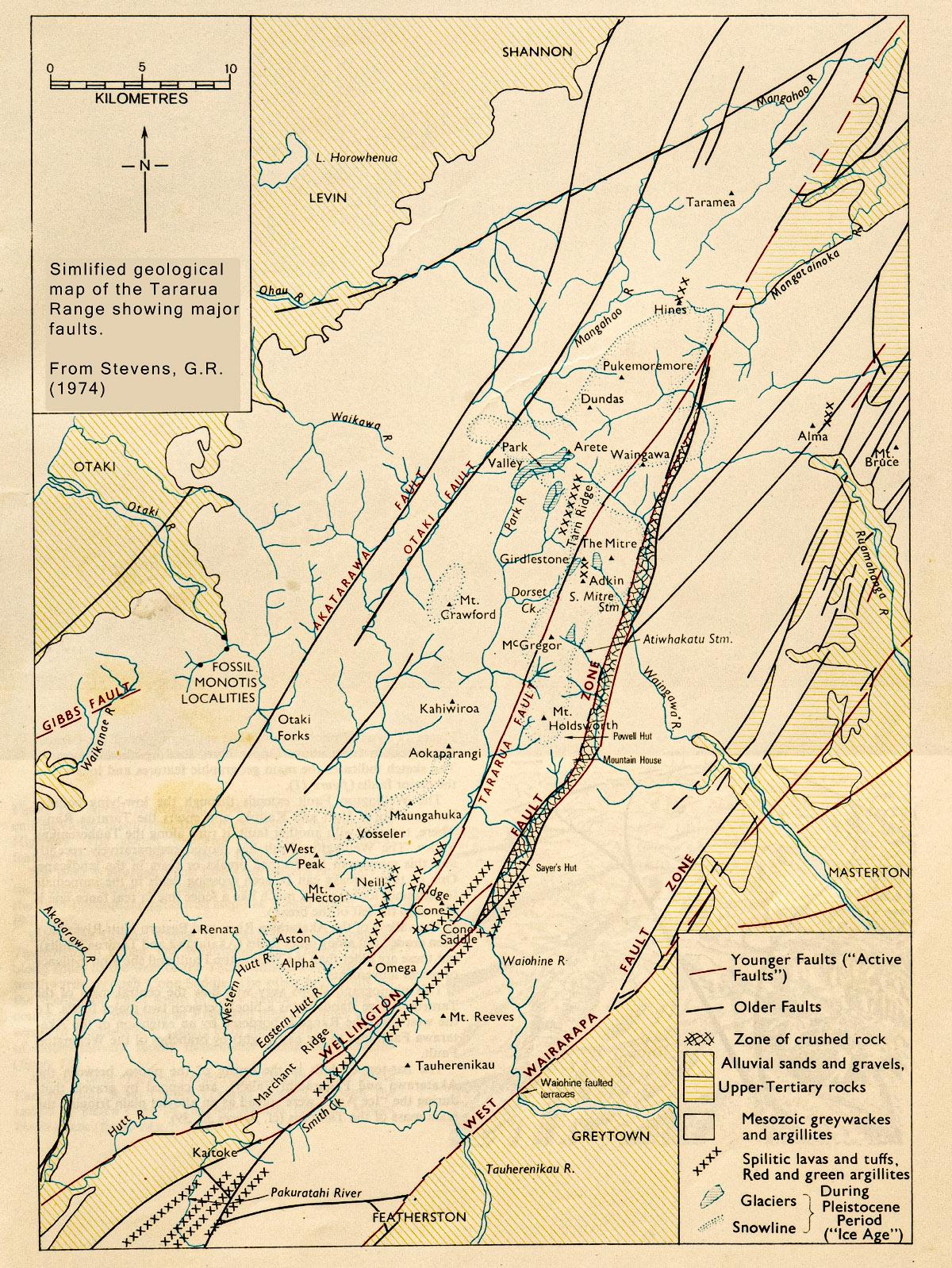 Major faults of the Tararuas